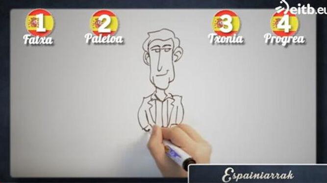 Imagen del programa vasco que tacha a los españoles de fachas, paletos, chonis y progres.