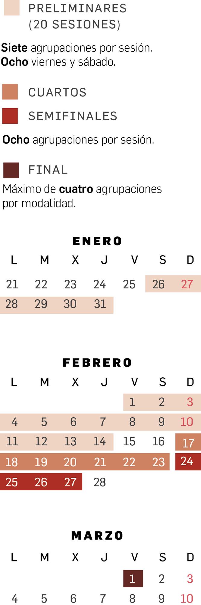 Calendario Coac 2019.El Coac 2019 Cambia De Fecha Empezara El 26 De Enero