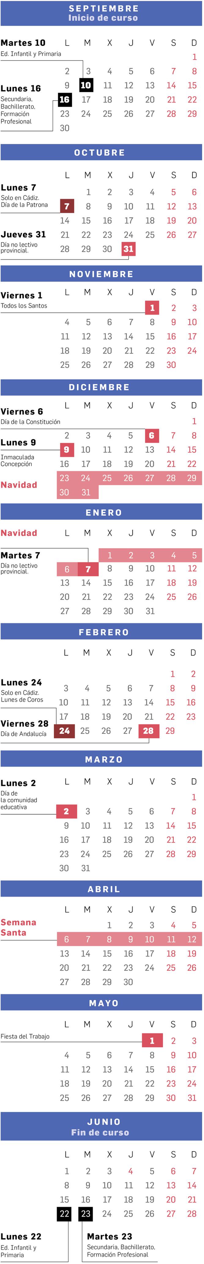Calendario Escolar 2020 Andalucia.Calendario Escolar Para El Curso 2019 2020 En Cadiz